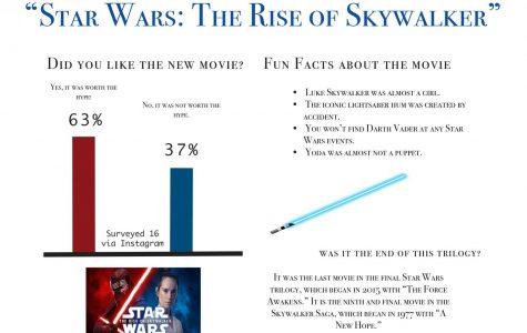 Final 'Star Wars' movie gains hype