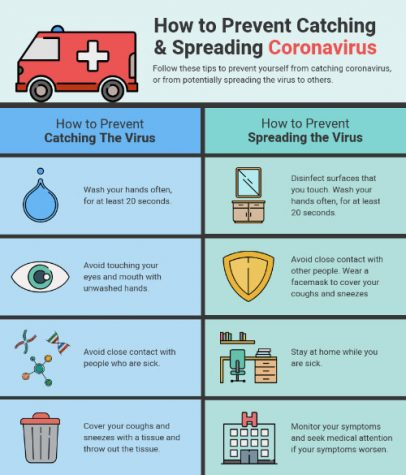 Coronavirus spreads worldwide
