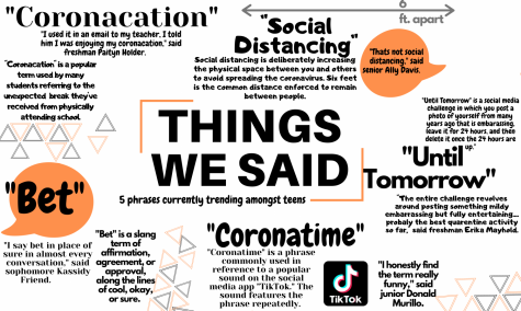 Things we said; 5 phrases currently trending amongst teens