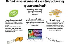 What are students eating during quarantine?