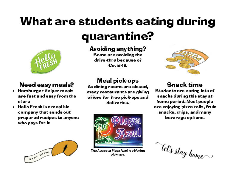 What+are+students+eating+during+quarantine%3F