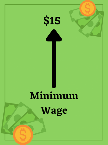 President's Minimum Wage Change Affects Jobs