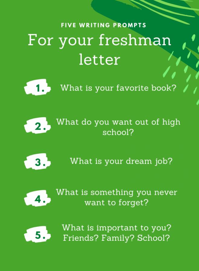 Seniors+react+to+freshman+letters