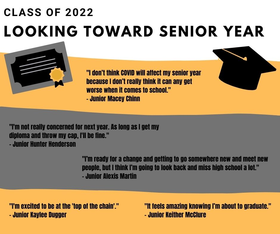 Juniors experience mixed emotions about senior year